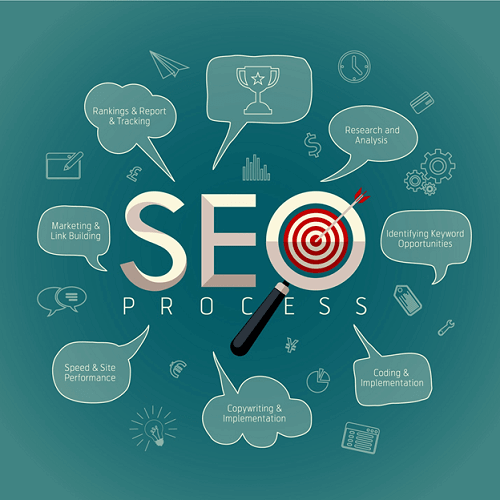 Interesting Facts about SEO Companies: How They Can Help Your Business