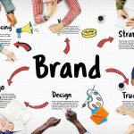 How Your Business Can Develop Online Through Brand Marketing Tactics